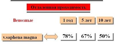 Бимаммарное коронарное шунтирование 2.jpg